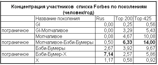 Forbes Comparsion.bmp